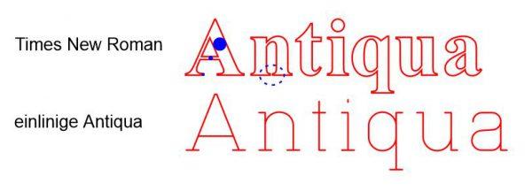 Antiqua-Schrift